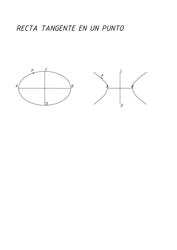 Recta tangente por un punto dado a una curva cónica