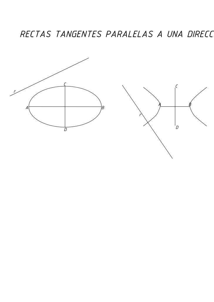 Rectas tangentes a una curva cónica siendo paralelas a una recta dada
