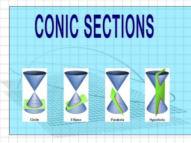"• Appolonious of Perga, a 3rd century B.C.Greek geometer, wrote the greatest treatise onthe curves, his work ""Conics"" was ..."