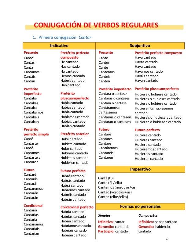 1 Indicativo Subjuntivo Presente Canto Cantas Canta Cantamos Cantáis Cantan  Pretérito imperfecto Cantaba ...