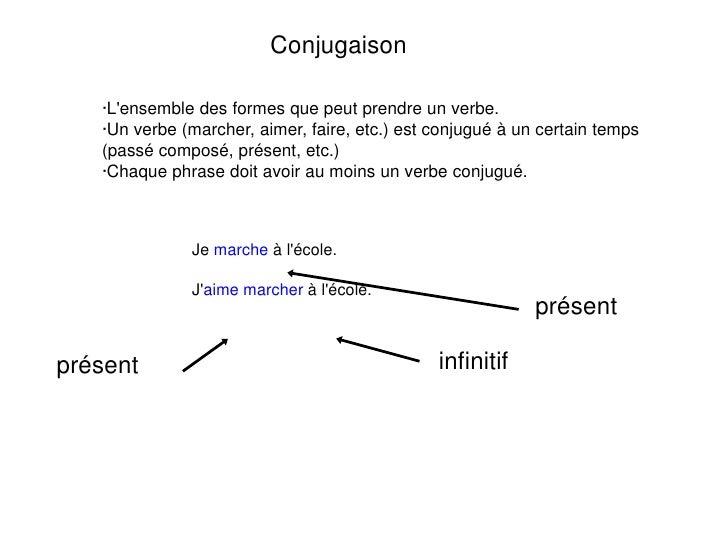 Lexique De Conjugaison