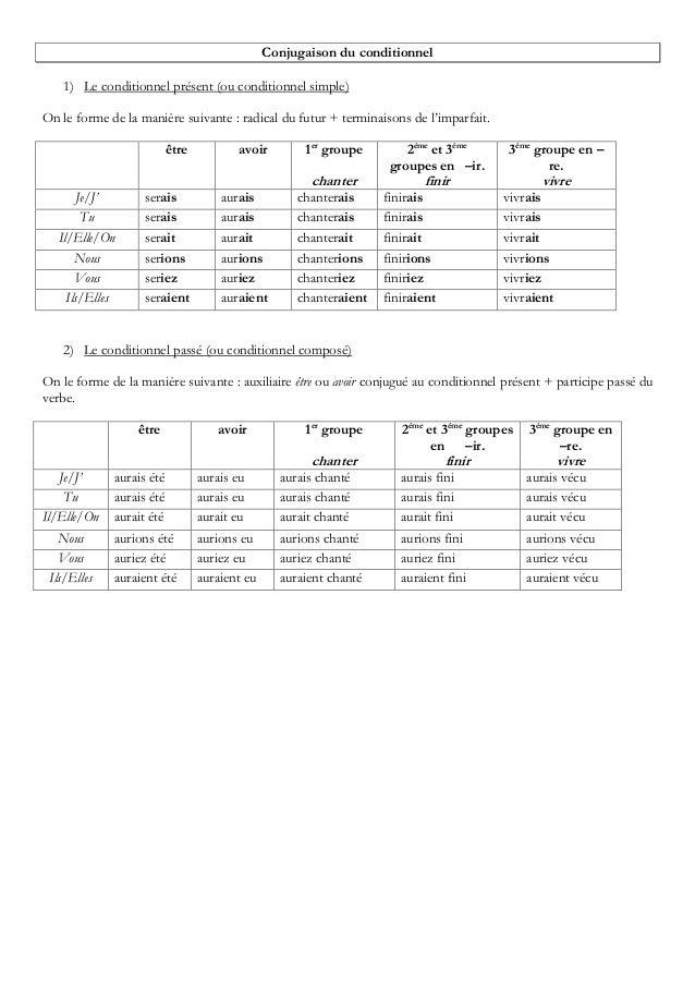 Conjugaison Du Conditionnel
