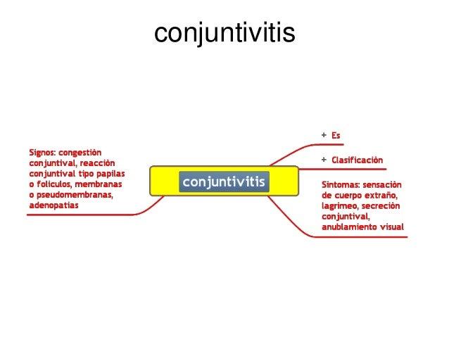 Conjuntivitis Slide 2