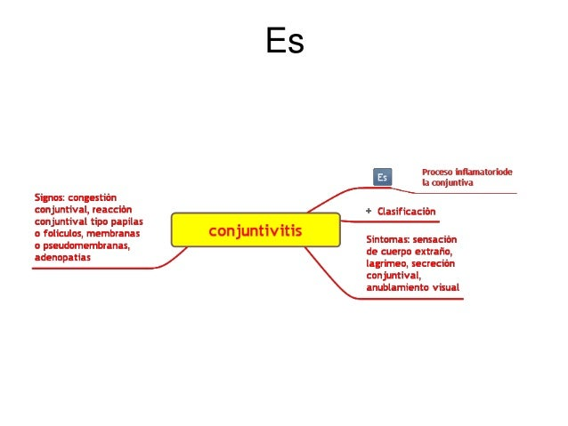 Conjuntivitis Slide 3