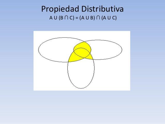Conjunto propiedad distributiva a u b c a u b a u c ccuart Image collections