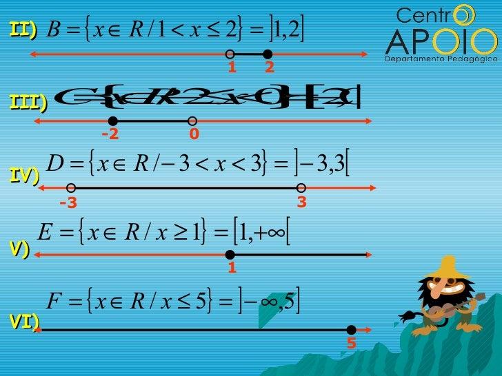 II)    B = { x ∈ R / 1 < x ≤ 2} = ]1,2]                             1   2III) C x R2 x 0 [ , [      { / ≤ }−     = ∈− < = ...