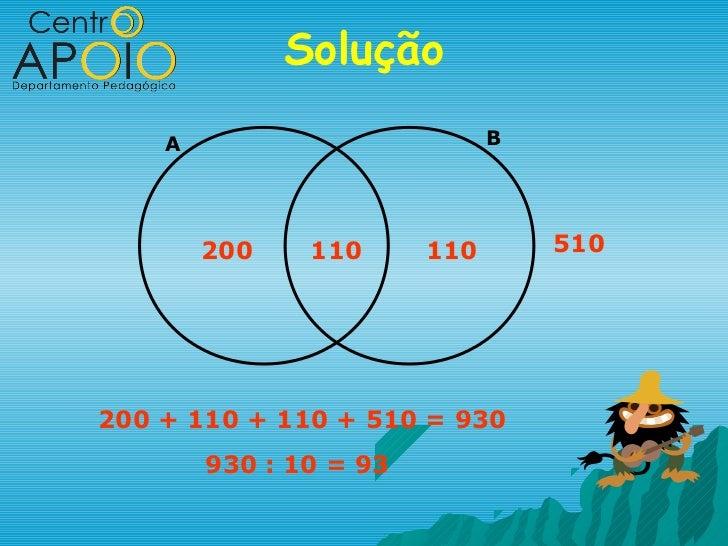 Solução    A                         B        200    110      110       510200 + 110 + 110 + 510 = 930        930 : 10 = 93