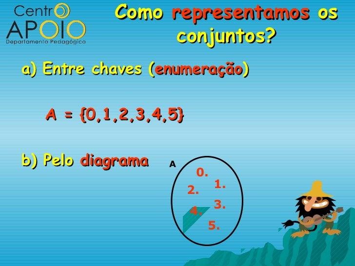 Como representamos os                 conjuntos?a) Entre chaves (enumeração)  A = {0,1,2,3,4,5}b) Pelo diagrama   A       ...