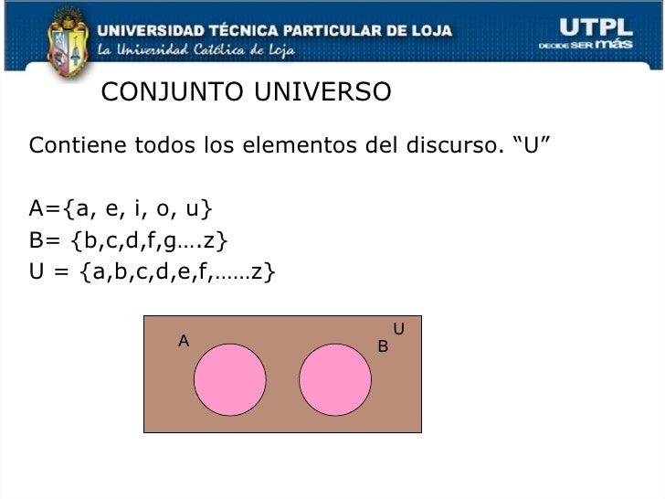 """<ul><li>Contiene todos los elementos del discurso . """"U"""" </li></ul><ul><li>A={a, e, i, o, u} </li></ul><ul><li>B= {b,c,d,f,..."""