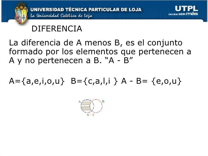 """<ul><li>La diferencia de A menos B, es el conjunto formado por los elementos que pertenecen a A y no pertenecen a B.  """"A -..."""
