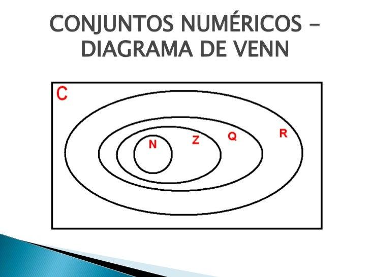 Conjuntos conjuntos numricos diagrama de vennbr ccuart Images