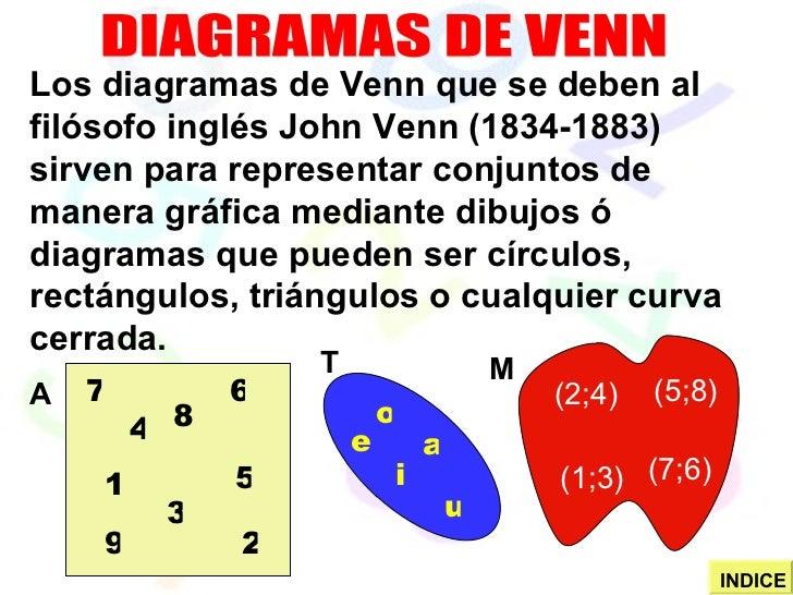 Teoria de conjuntos 11 728gcb1309122036 diagramas de venn ccuart Gallery