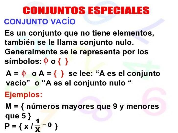 """A =  o A =  {  }   se lee: """"A es el conjunto vacío""""  o """"A es el conjunto nulo """" CONJUNTOS ESPECIALES CONJUNTO VACÍO Es un ..."""