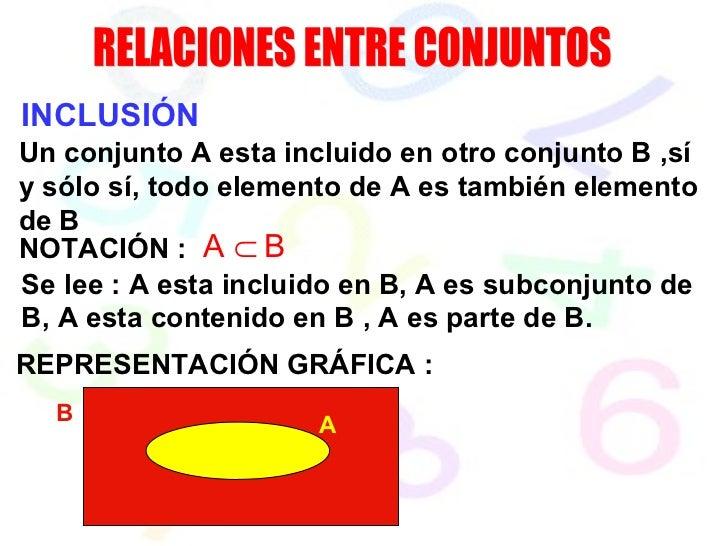 RELACIONES ENTRE CONJUNTOS INCLUSIÓN Un conjunto A esta incluido en otro conjunto B ,sí y sólo sí, todo elemento de A es t...