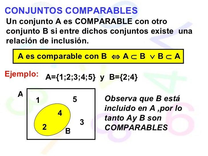 CONJUNTOS COMPARABLES Un conjunto A es COMPARABLE con otro conjunto B si entre dichos conjuntos existe  una relación de in...