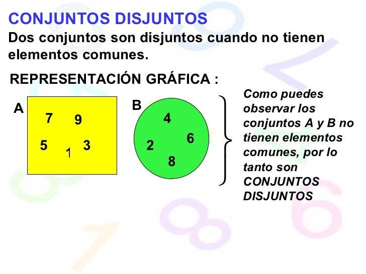 CONJUNTOS DISJUNTOS Dos conjuntos son disjuntos cuando no tienen elementos comunes. REPRESENTACIÓN GRÁFICA : A B 1 7 5 3 9...