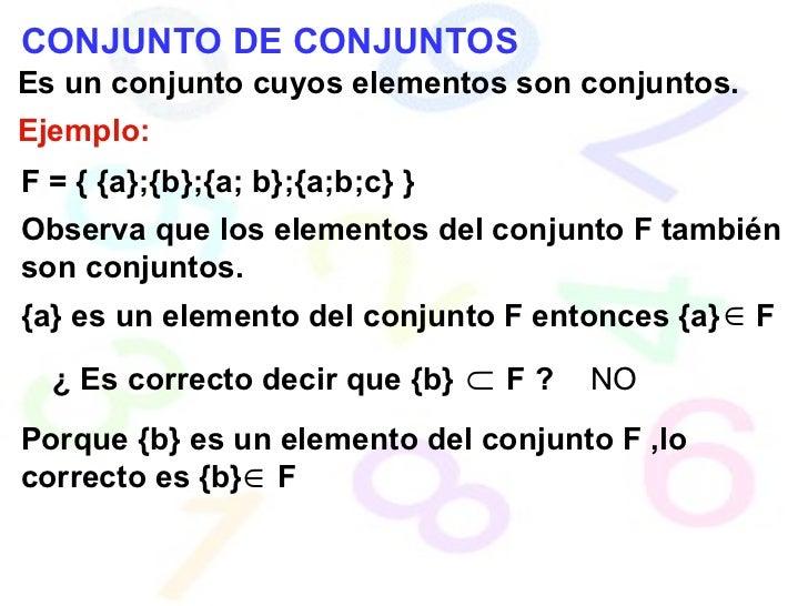 CONJUNTO DE CONJUNTOS Es un conjunto cuyos elementos son conjuntos. Ejemplo: F = { {a};{b};{a; b};{a;b;c} } Observa que lo...