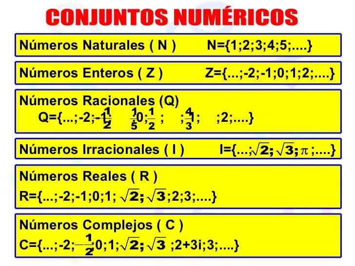 CONJUNTOS NUMÉRICOS Números Naturales ( N )  N={1;2;3;4;5;....} Números Enteros ( Z )  Z={...;-2;-1;0;1;2;....} Números Ra...