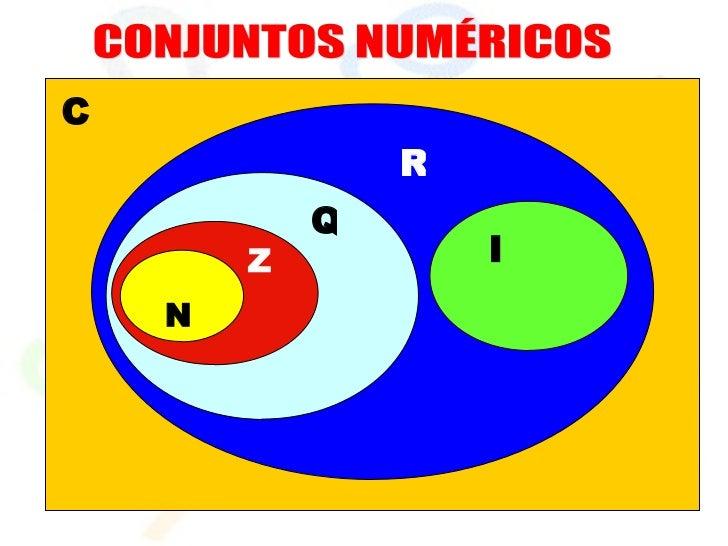 CONJUNTOS NUMÉRICOS N Z Q I R C