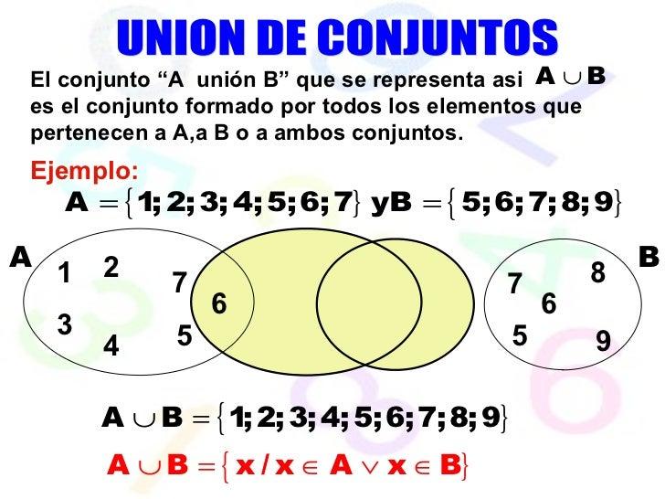 """7 6 5 5 6 UNION DE CONJUNTOS A B El conjunto """"A  unión B"""" que se representa asi  es el conjunto formado por todos los elem..."""