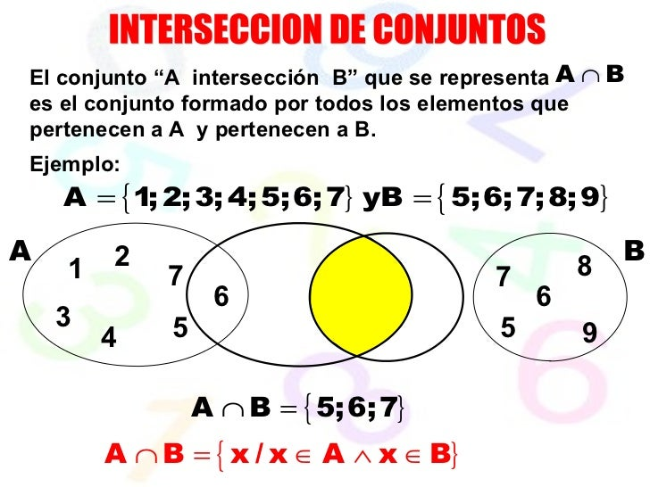 """7 6 5 5 6 A B El conjunto """"A  intersección  B"""" que se representa  es el conjunto formado por todos los elementos que perte..."""