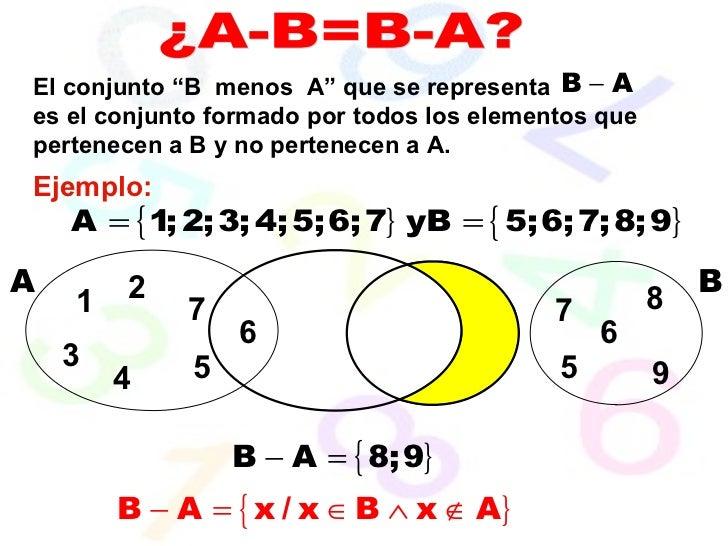 """7 6 5 5 6 A B El conjunto """"B  menos  A"""" que se representa  es el conjunto formado por todos los elementos que pertenecen a..."""