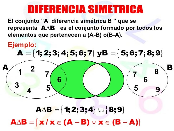 """7 6 5 5 6 A B El conjunto """"A  diferencia simétrica B """" que se representa  es el conjunto formado por todos los elementos q..."""
