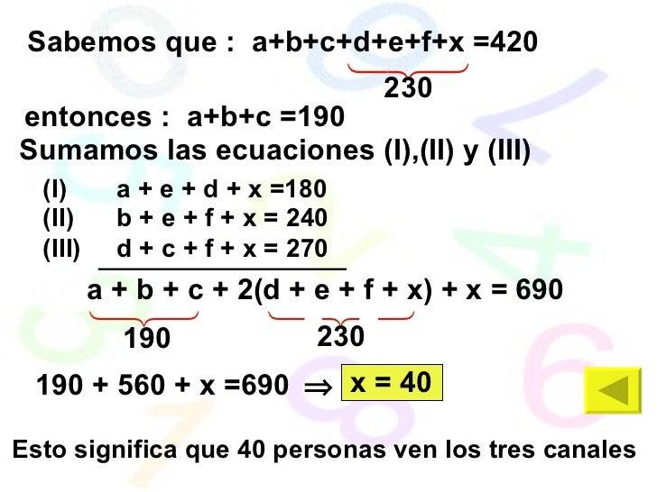 (I)  a + e + d + x =180 (II)  b + e + f + x = 240 (III)  d + c + f + x = 270 Sumamos las ecuaciones (I),(II) y (III) Sabem...