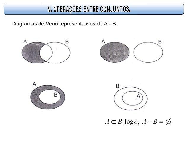 Conjuntos conjuntos numricos diagramas de venn representativos de b a aboab log ccuart Choice Image