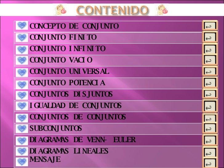 EJEMPLOS DE CONJUNTOS Slide 2