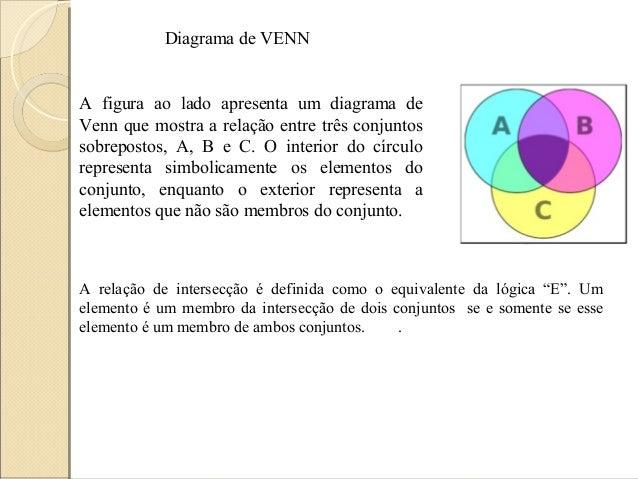 Conjuntos1 diagrama de venn ccuart Choice Image