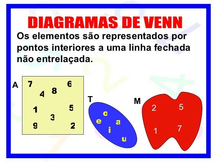 Conjuntos 2007 diagramas de venn ccuart Choice Image
