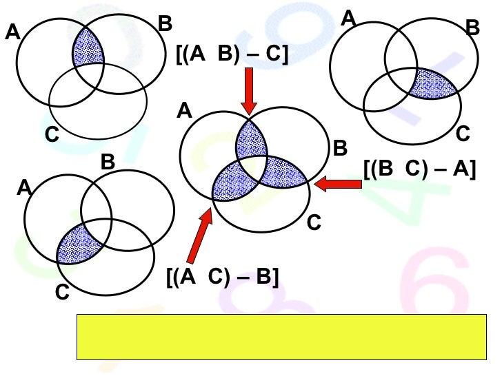 circles worksheet