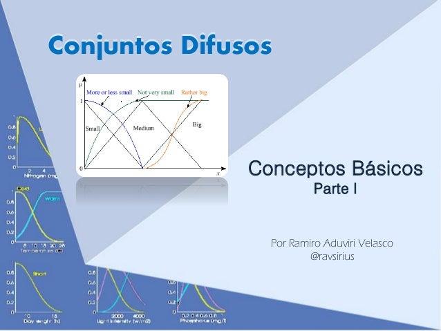 Conjuntos DifusosConjuntos Difusos Conceptos Básicos Parte I Por Ramiro Aduviri Velasco @ravsirius