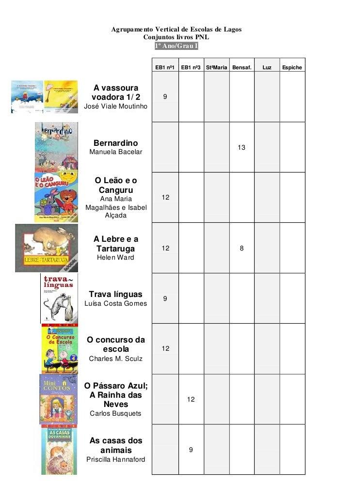 Agrupame nto Vertical de Escolas de Lagos                 Conjuntos livros PNL                     1º Ano/Grau I          ...