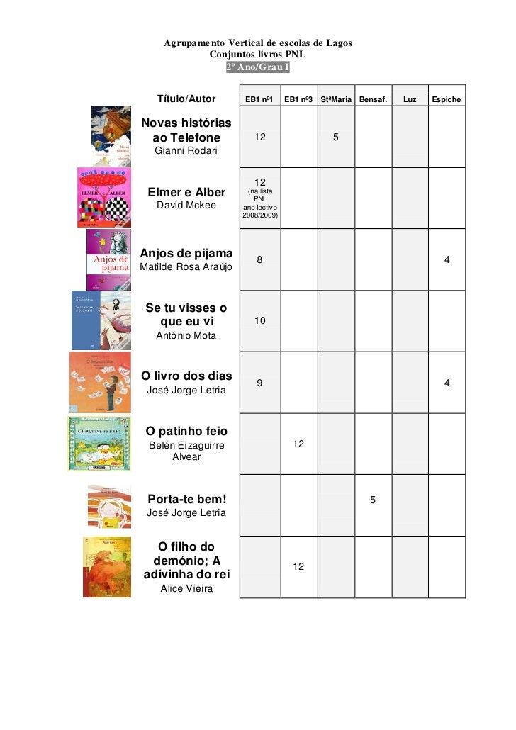 Agrupame nto Vertical de escolas de Lagos            Conjuntos livros PNL                2º Ano/Grau I   Título/Autor     ...