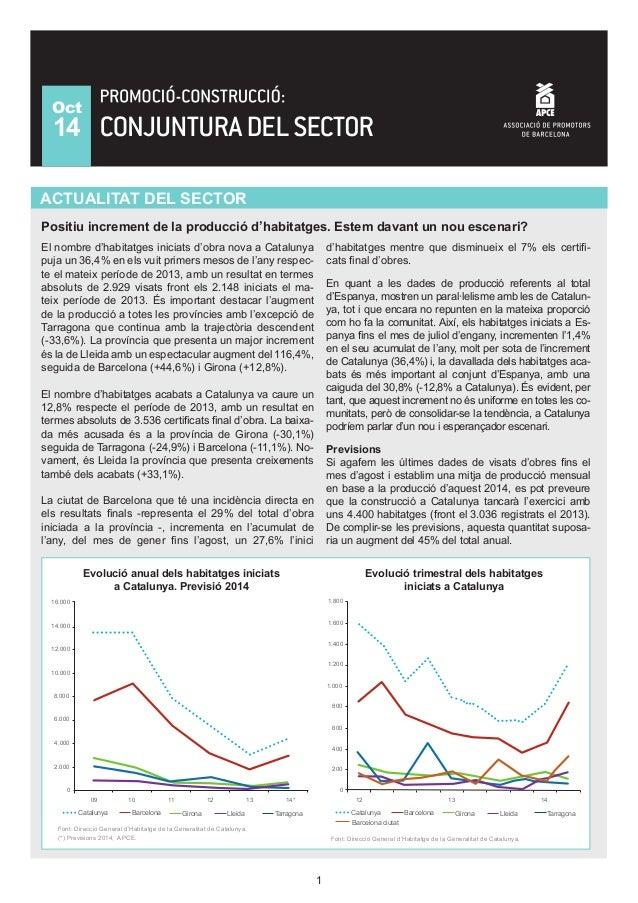 Oct  14  Actualitat del sector  Positiu increment de la producció d'habitatges. Estem davant un nou escenari?  1  El nombr...