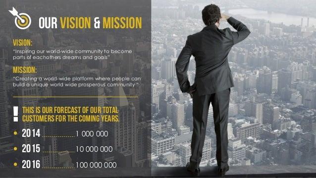 business presentation pdf