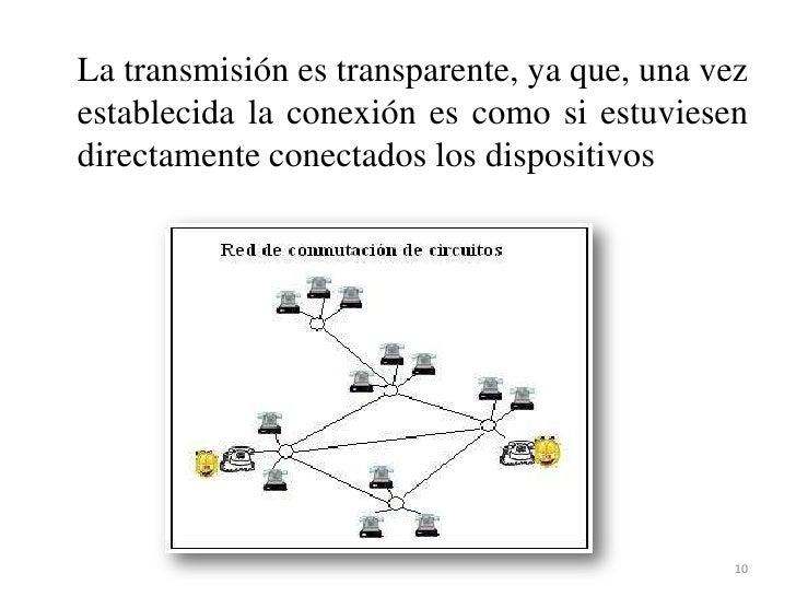 La transmisión es transparente, ya que, una vez establecida la conexión es como si estuviesen directamente conectados los...
