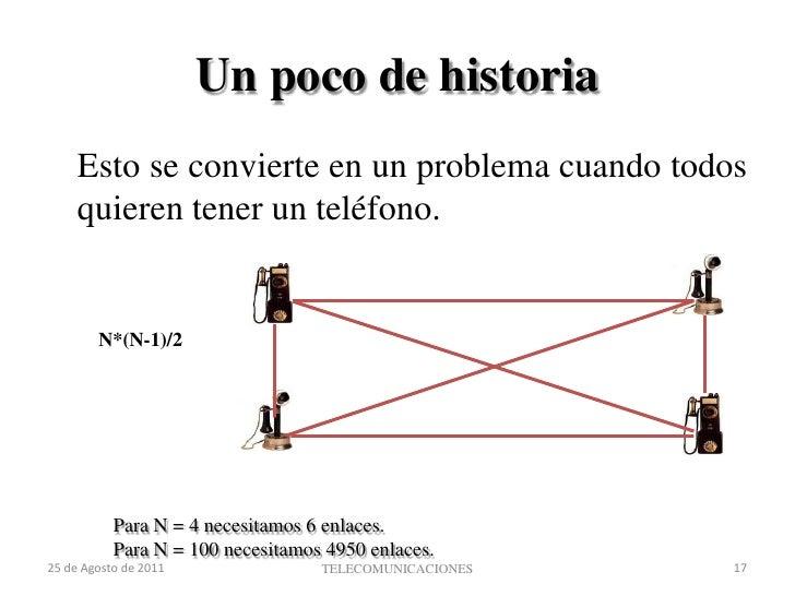 Un poco de historia<br />Debido a estos problemas y con la finalidad de aumentar el ancho de banda de las líneas telegráf...