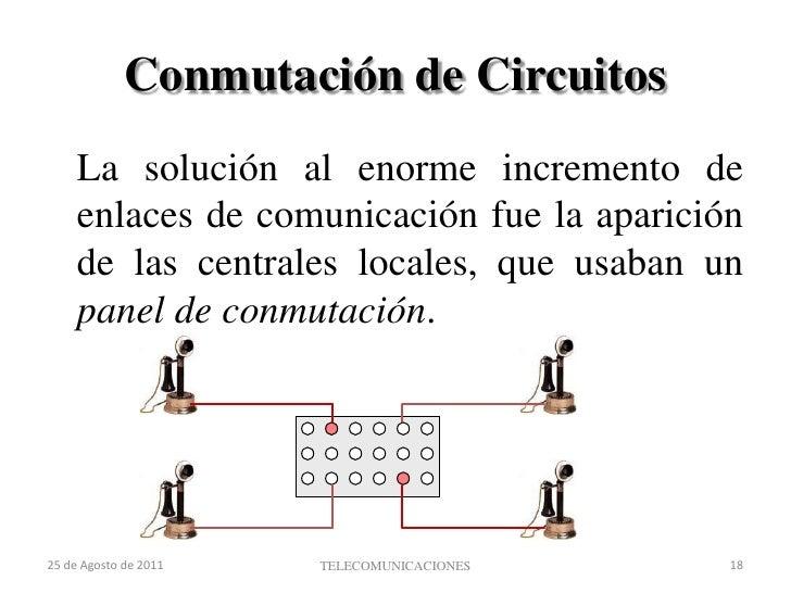 Un poco de historia<br />Así aparecen los primeros teléfonos que permitían la comunicación punto a punto.<br />TELECOMUNI...