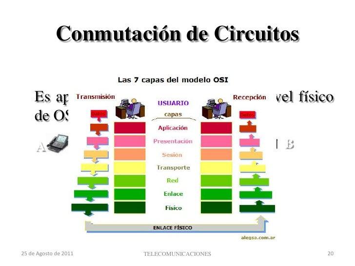 Conmutación de Circuitos<br />La solución al enorme incremento de enlaces de comunicación fue la aparición de las central...