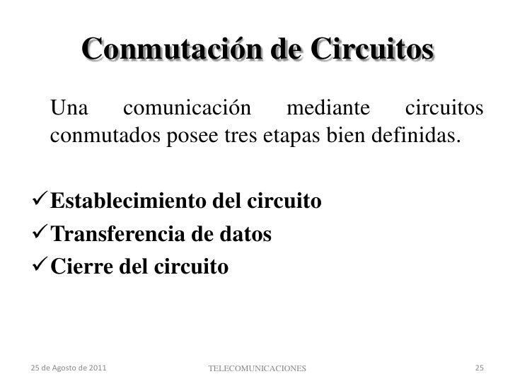 Desventajas<br />Retraso en el inicio de la comunicación. Se necesita un tiempo para realizar la conexión, lo que conlleva...