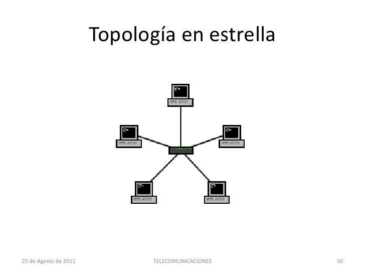 Caracteres de control de errores. </li></ul>TELECOMUNICACIONES<br />22 de agosto de 2011<br />34<br />