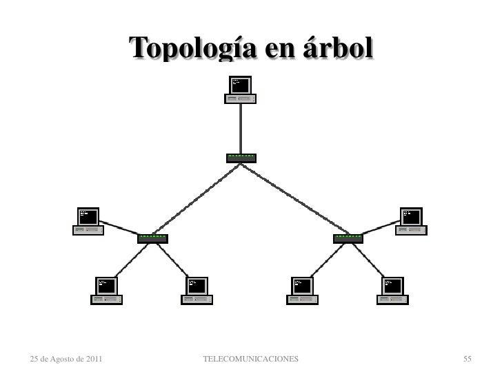 Uso principal<br />Este método era el usado por los sistemas telegráficos, siendo el más antiguo que existe. Para transmi...