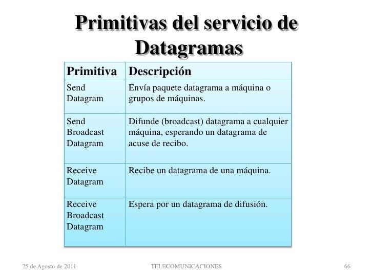 Topología en estrella<br />22 de agosto de 2011<br />TELECOMUNICACIONES<br />50<br />