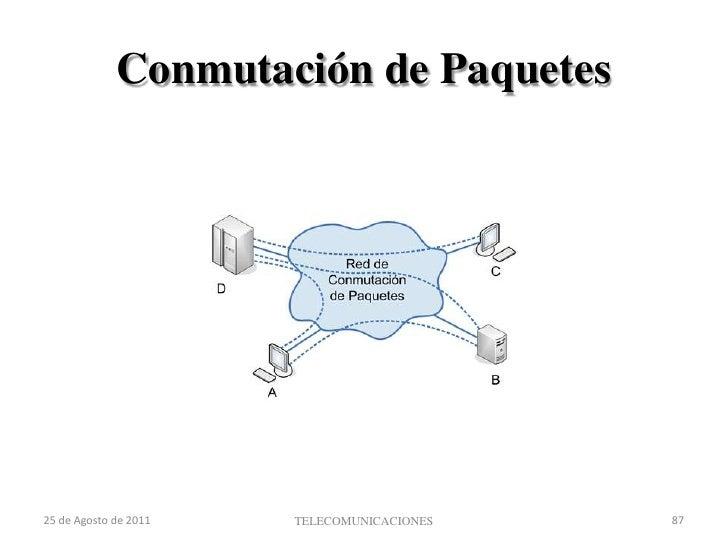 Características del Circuito Virtual<br />Se establece una ruta fija antes de enviar cualquier paquete<br />Paquetes de ll...