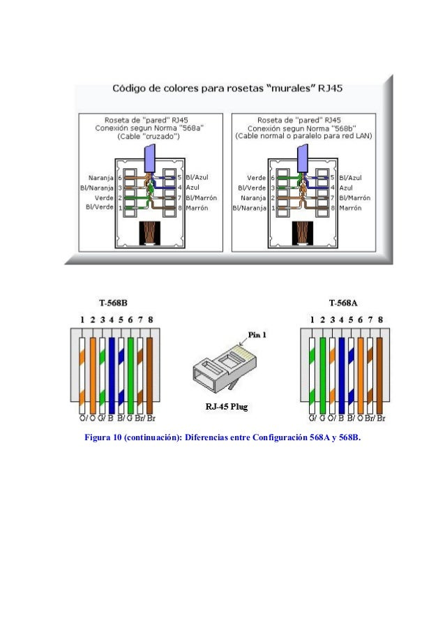 Conmutadores Telefonicos Curso Teorico Practico