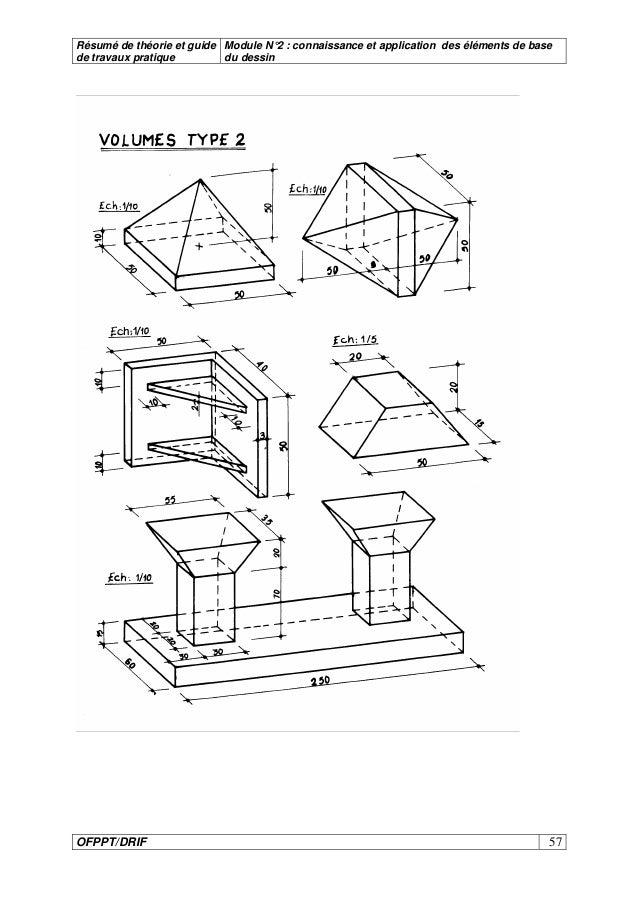 connaissance et application des reglements de base du dessin