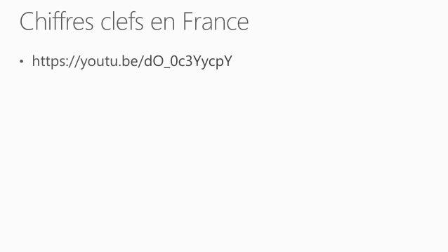 25M DE MOBINAUTES EN FRANCE (+12,5M DE TABLONAUTES) Développement de l'internet mobile